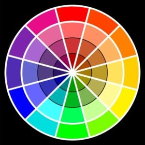 basic color wheel - learn how to apply color correctors