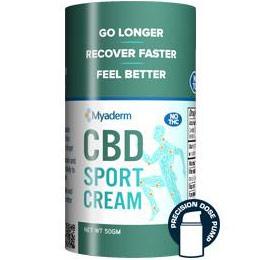 CBD Sport Cream, 50 g (1.7 oz), Myaderm